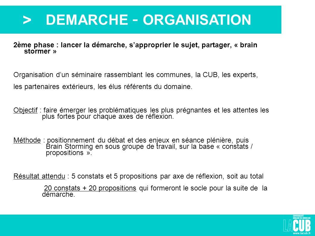 > 2ème phase : lancer la démarche, sapproprier le sujet, partager, « brain stormer » Organisation dun séminaire rassemblant les communes, la CUB, les