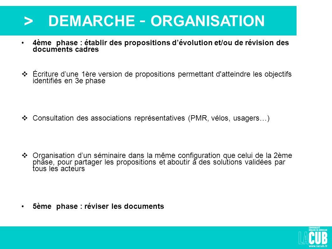 > DEMARCHE - ORGANISATION 4ème phase : établir des propositions dévolution et/ou de révision des documents cadres Écriture dune 1ère version de propos