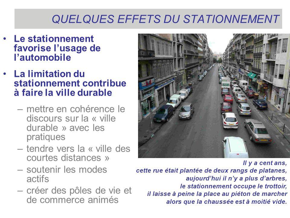 CASSER LE TABOU DU STATIONNEMENT Loccupation de lespace public par le stationnement nest pas « normale »: lhabitude ne justifie en rien cette pratique.