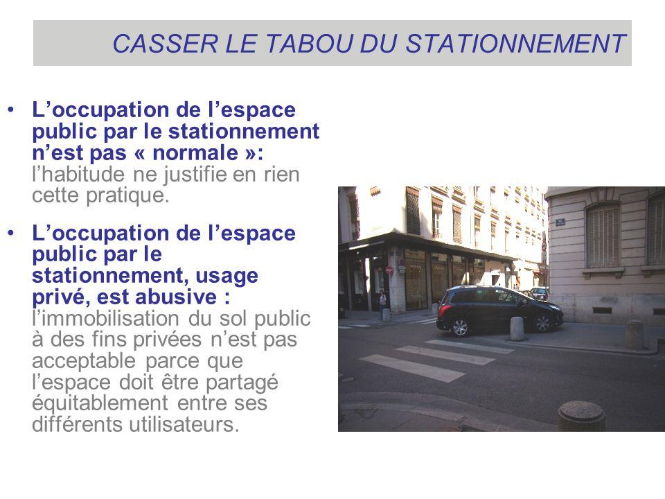 CASSER LE TABOU DU STATIONNEMENT Loccupation de lespace public par le stationnement est souvent source dinsécurité : stationnement sur trottoir, sur passages piétons sur bandes cyclables, dans les carrefours, etc.