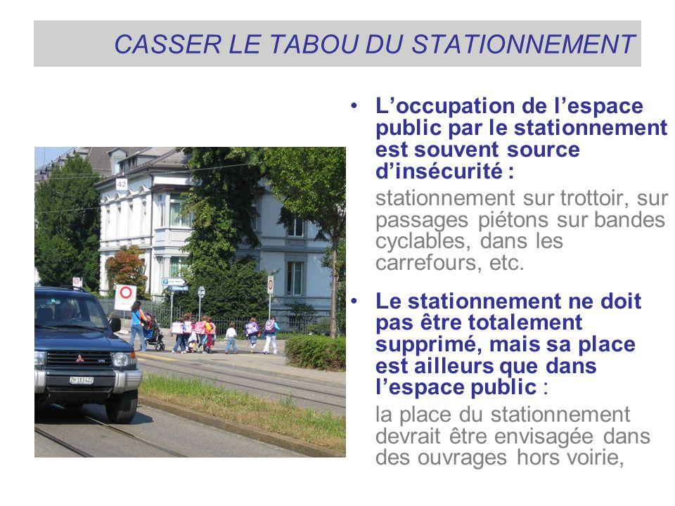 SAPPUYER SUR LECONOMIE La consommation despace public à des fins privées a un coût : le coût de la perte de qualité urbaine en regard des avantages que procure la privatisation par le stationnement est élevé.