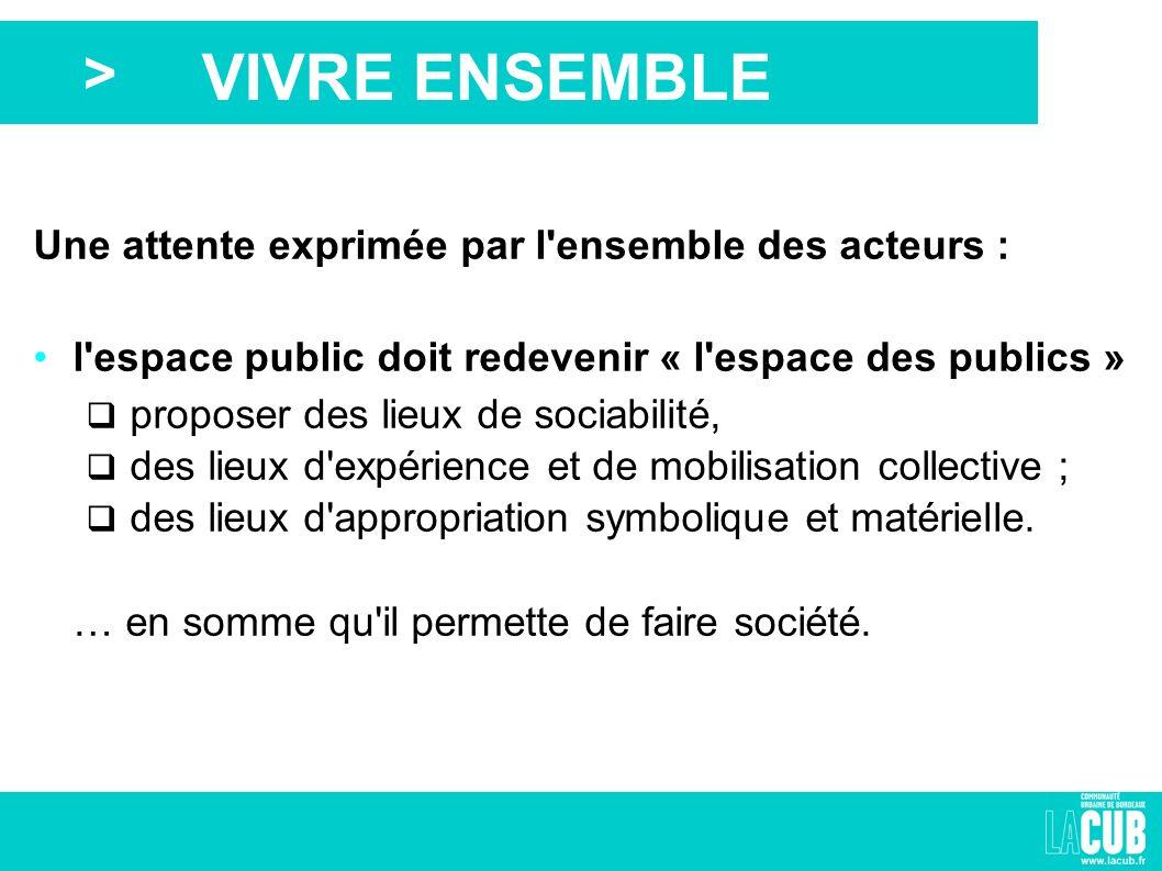 > Une attente exprimée par l ensemble des acteurs : l espace public doit redevenir « l espace des publics » proposer des lieux de sociabilité, des lieux d expérience et de mobilisation collective ; des lieux d appropriation symbolique et matérielle.