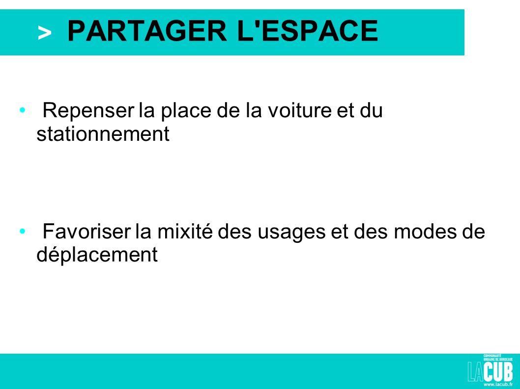 > Repenser la place de la voiture et du stationnement Favoriser la mixité des usages et des modes de déplacement PARTAGER L ESPACE