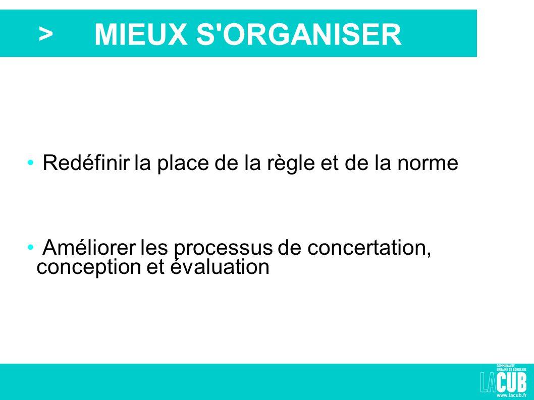 > MIEUX S ORGANISER Redéfinir la place de la règle et de la norme Améliorer les processus de concertation, conception et évaluation