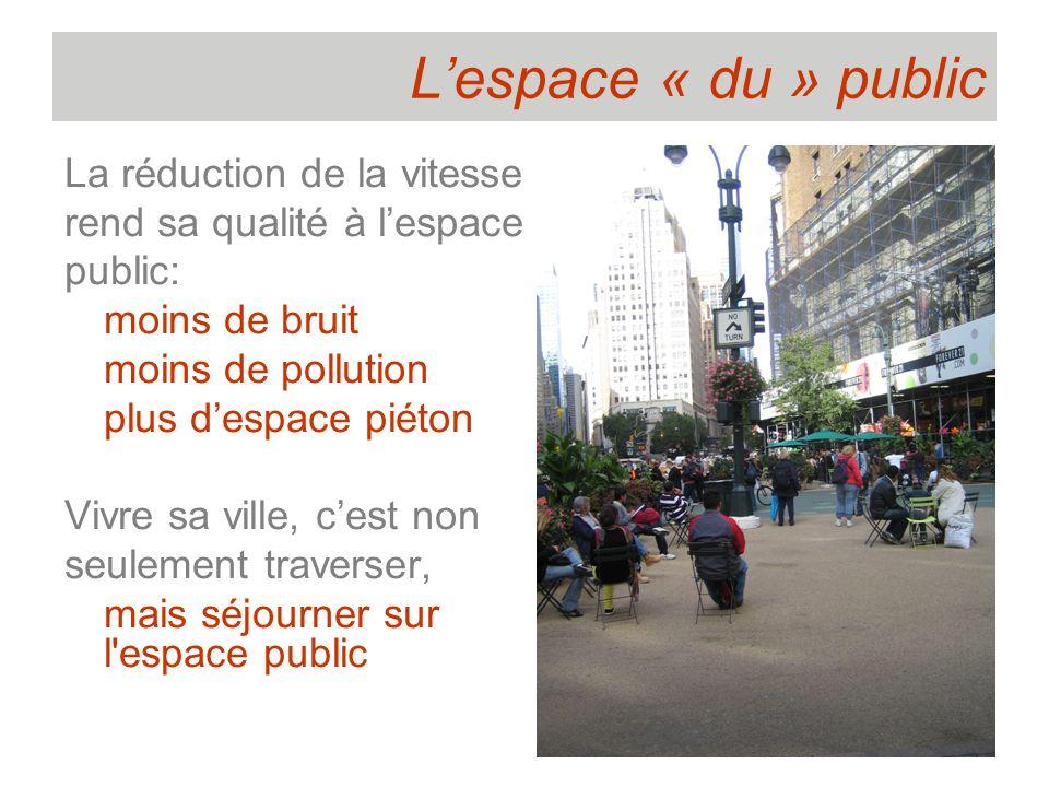 Lespace « du » public La réduction de la vitesse rend sa qualité à lespace public: moins de bruit moins de pollution plus despace piéton Vivre sa vill