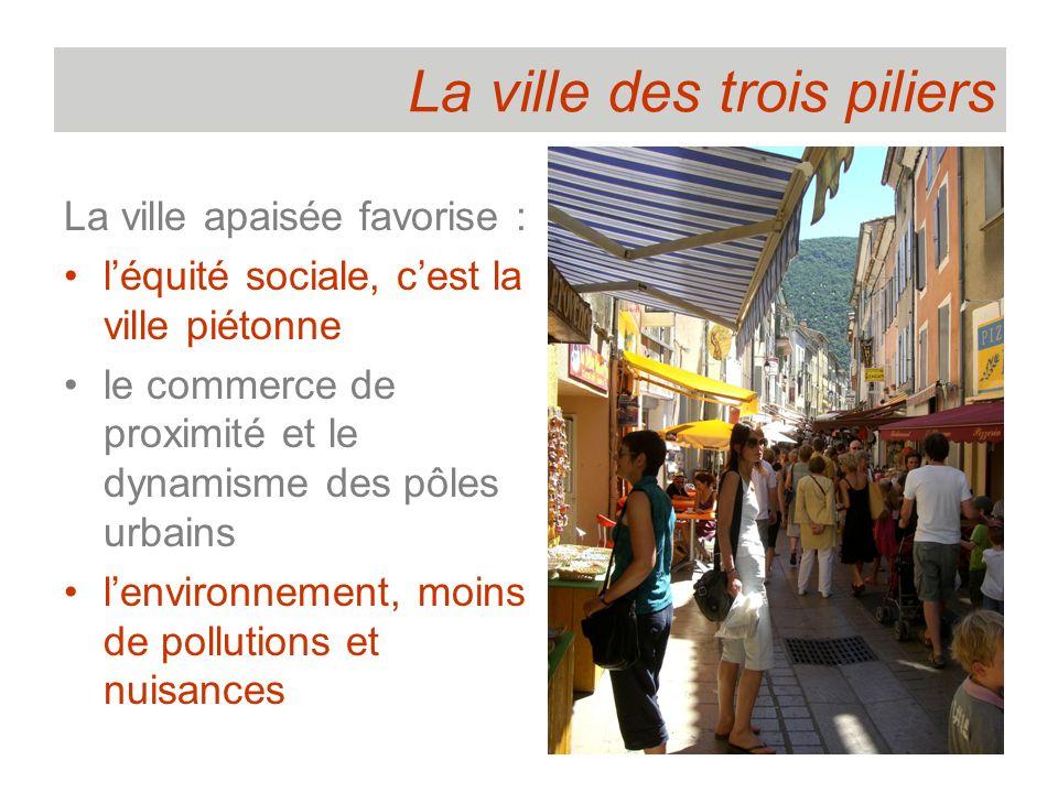 La ville des trois piliers La ville apaisée favorise : léquité sociale, cest la ville piétonne le commerce de proximité et le dynamisme des pôles urba