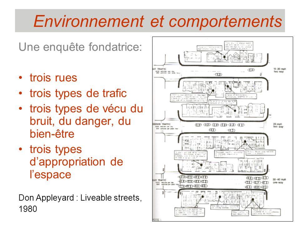 Environnement et comportements Une enquête fondatrice: trois rues trois types de trafic trois types de vécu du bruit, du danger, du bien-être trois ty