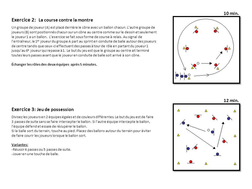 10 min. 12 min. Exercice 3 : Jeu de possession Divisez les joueurs en 2 équipes égales et de couleurs différentes. Le but du jeu est de faire 3 passes