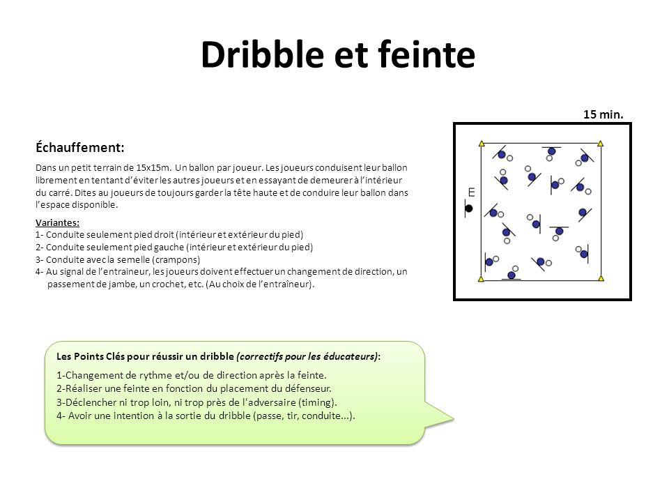 Dribble et feinte Échauffement: Dans un petit terrain de 15x15m. Un ballon par joueur. Les joueurs conduisent leur ballon librement en tentant déviter