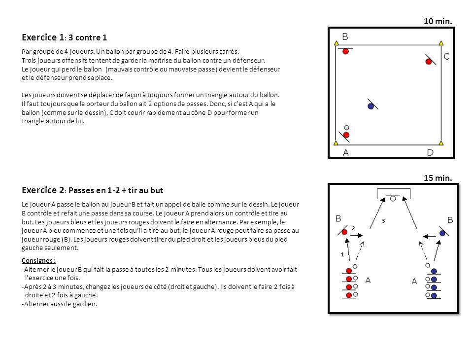 3 2 1 Exercice 2 : Passes en 1-2 + tir au but Le joueur A passe le ballon au joueur B et fait un appel de balle comme sur le dessin. Le joueur B contr