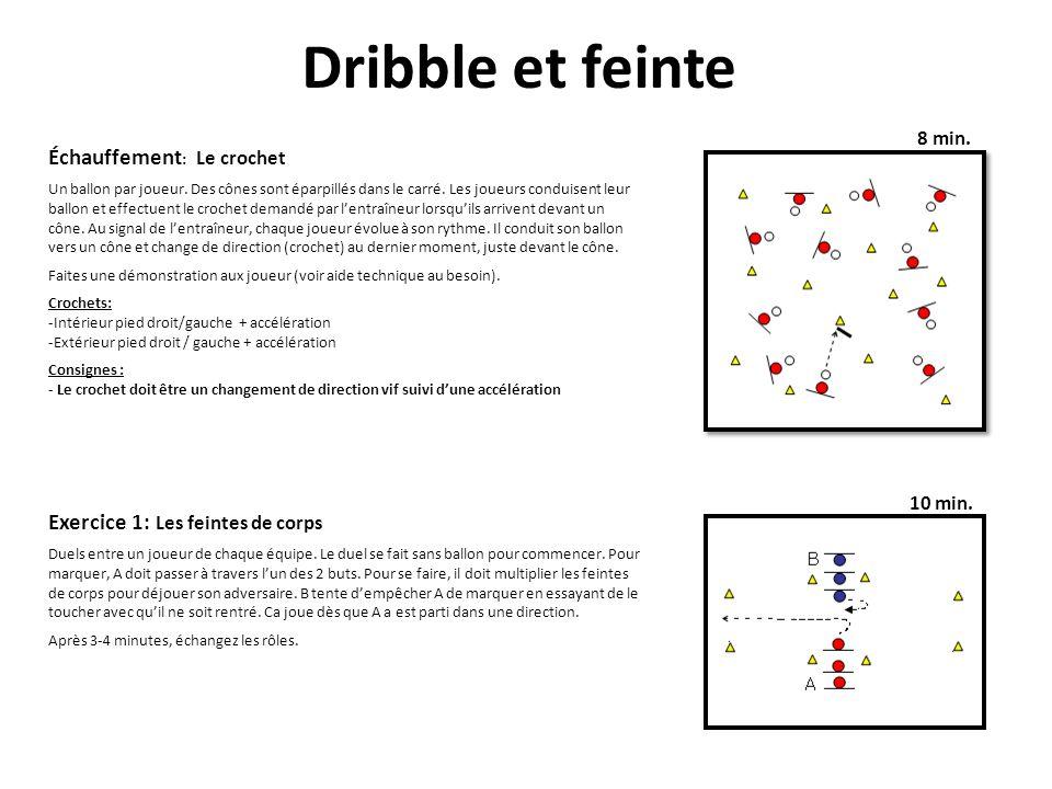 Dribble et feinte Échauffement : Le crochet Un ballon par joueur. Des cônes sont éparpillés dans le carré. Les joueurs conduisent leur ballon et effec