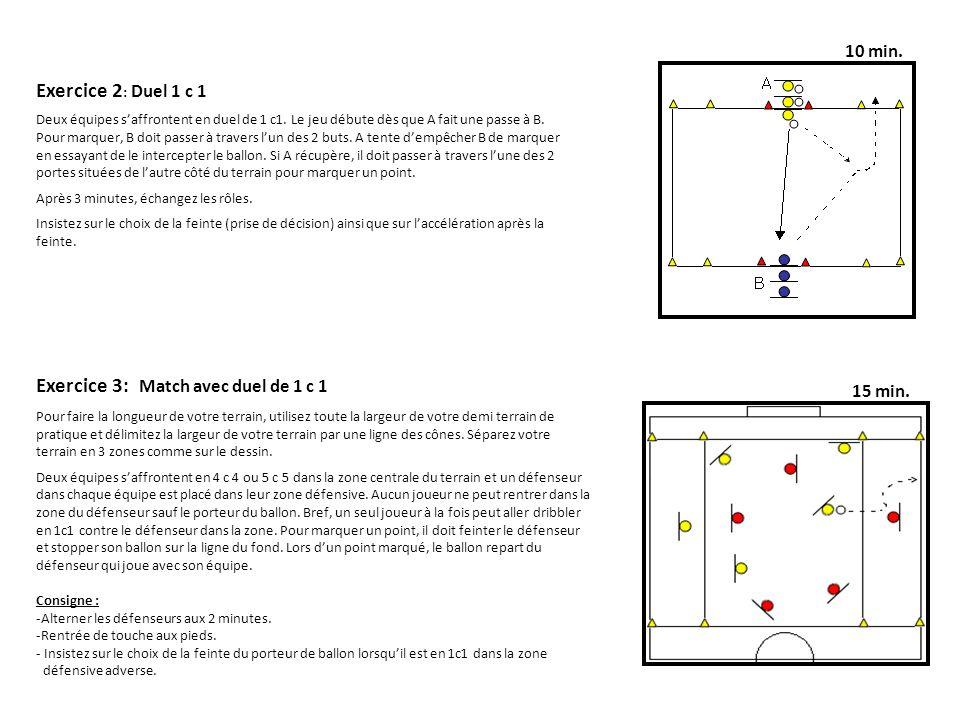 Exercice 2 : Duel 1 c 1 Deux équipes saffrontent en duel de 1 c1. Le jeu débute dès que A fait une passe à B. Pour marquer, B doit passer à travers lu
