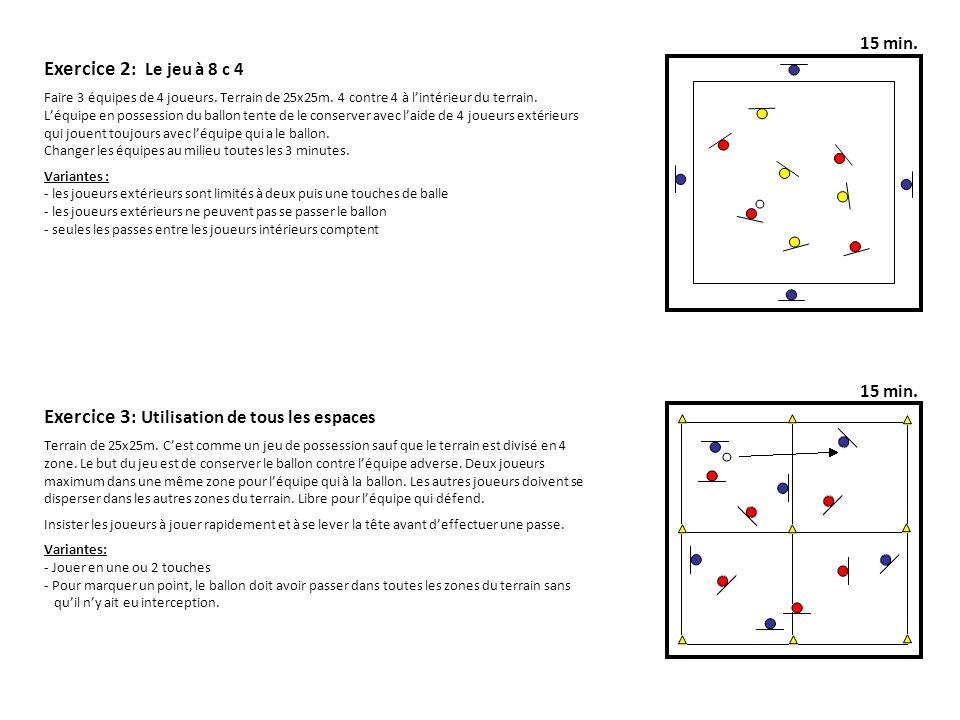 Exercice 3 : Utilisation de tous les espaces Terrain de 25x25m. Cest comme un jeu de possession sauf que le terrain est divisé en 4 zone. Le but du je