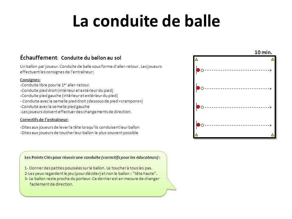 La conduite de balle Échauffement : Conduite du ballon au sol Un ballon par joueur. Conduite de balle sous forme daller-retour. Les joueurs effectuent