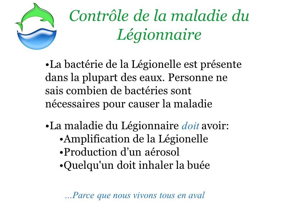 La maladie du Légionnaire doit avoir: Amplification de la Légionelle Production dun aérosol Quelqu un doit inhaler la buée La bactérie de la Légionelle est présente dans la plupart des eaux.