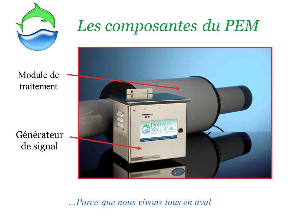 Les composantes du PEM …Parce que nous vivons tous en aval Module de traitement Générateur de signal