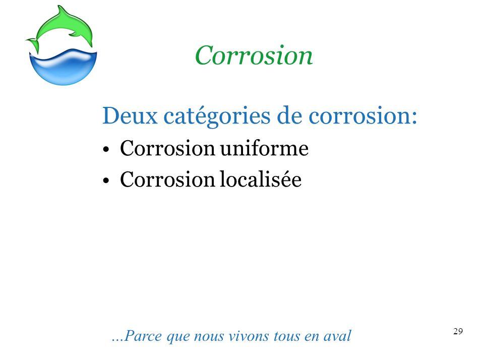 29 Corrosion Deux catégories de corrosion: Corrosion uniforme Corrosion localisée …Parce que nous vivons tous en aval