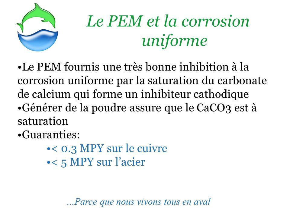 Le PEM fournis une très bonne inhibition à la corrosion uniforme par la saturation du carbonate de calcium qui forme un inhibiteur cathodique Générer de la poudre assure que le CaCO3 est à saturation Guaranties: < 0.3 MPY sur le cuivre < 5 MPY sur lacier Le PEM et la corrosion uniforme …Parce que nous vivons tous en aval