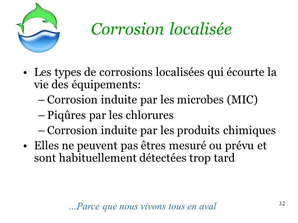 32 Corrosion localisée Les types de corrosions localisées qui écourte la vie des équipements: –Corrosion induite par les microbes (MIC) –Piqûres par les chlorures –Corrosion induite par les produits chimiques Elles ne peuvent pas êtres mesuré ou prévu et sont habituellement détectées trop tard …Parce que nous vivons tous en aval