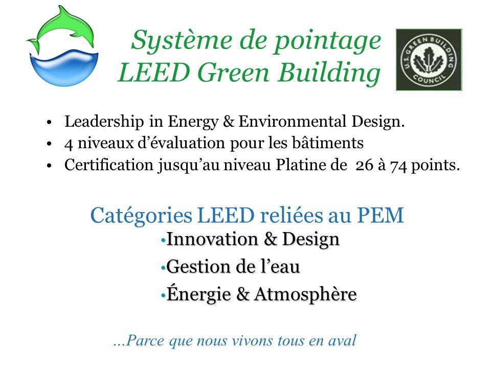 Leadership in Energy & Environmental Design. 4 niveaux dévaluation pour les bâtiments Certification jusquau niveau Platine de 26 à 74 points. Innovati