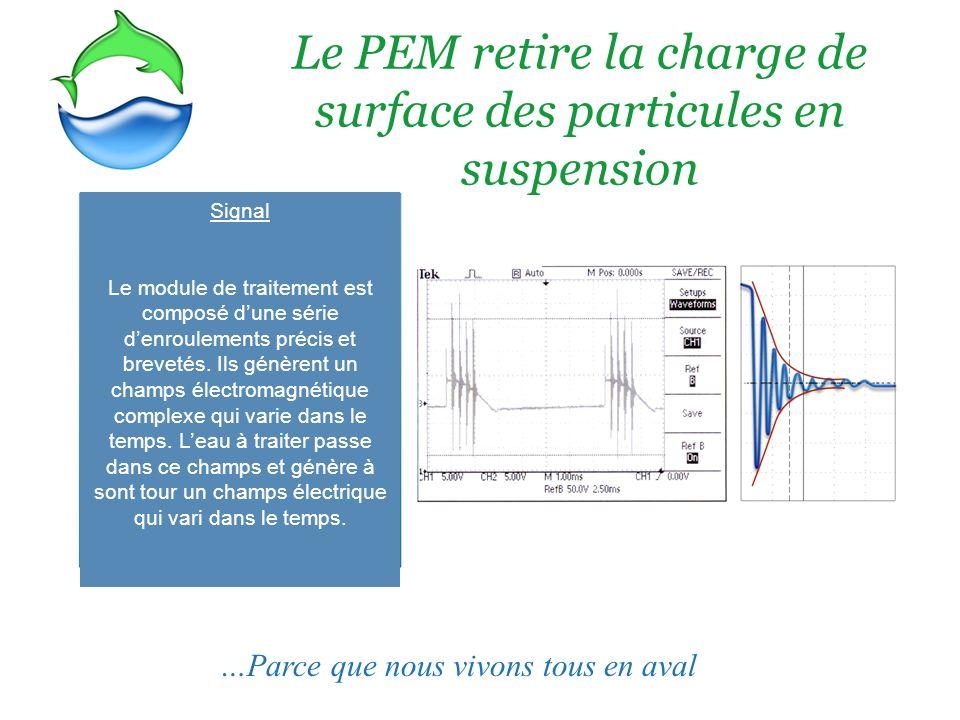 Le PEM retire la charge de surface des particules en suspension …Parce que nous vivons tous en aval Signal Le module de traitement est composé dune sé