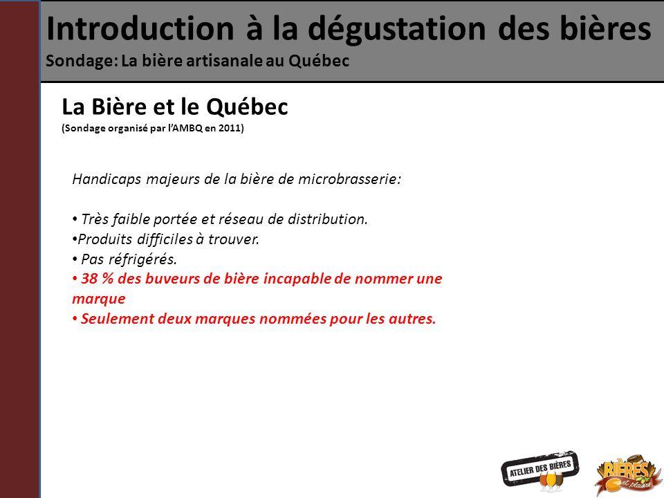 Introduction à la dégustation des bières Sondage: La bière artisanale au Québec La Bière et le Québec (Sondage organisé par lAMBQ en 2011) Handicaps m
