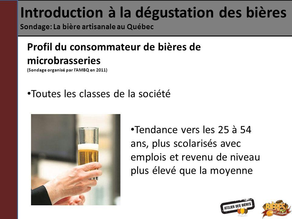 Introduction à la dégustation des bières Sondage: La bière artisanale au Québec Profil du consommateur de bières de microbrasseries (Sondage organisé par lAMBQ en 2011) Curieux Veut découvrir de nouveaux produits.