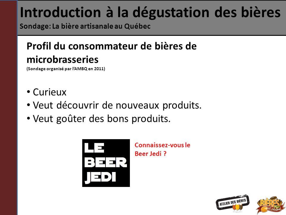Introduction à la dégustation des bières Sondage: La bière artisanale au Québec Profil du consommateur de bières de microbrasseries (Sondage organisé