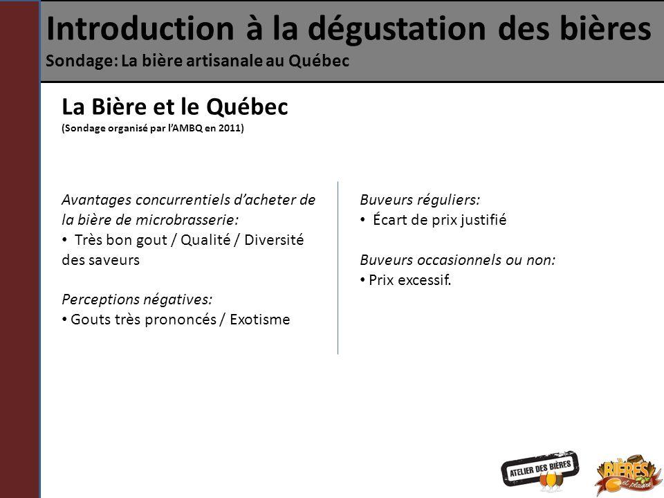 Introduction à la dégustation des bières Sondage: La bière artisanale au Québec La Bière et le Québec (Sondage organisé par lAMBQ en 2011) Handicaps majeurs de la bière de microbrasserie: Très faible portée et réseau de distribution.