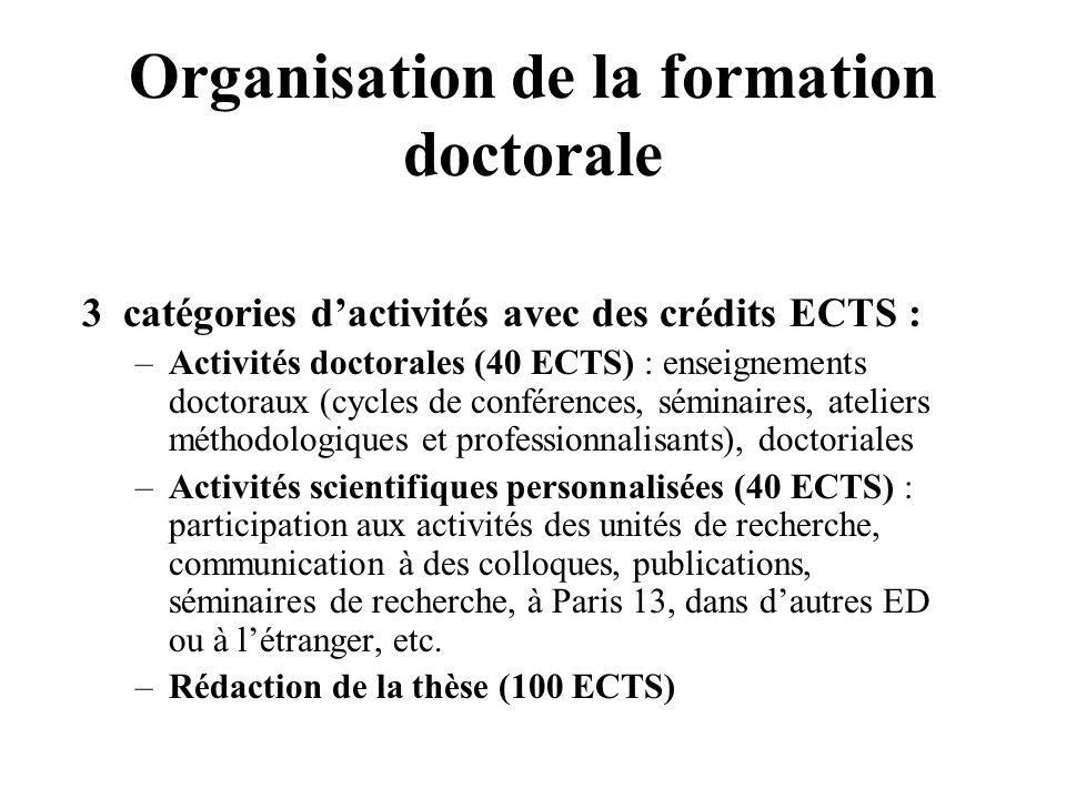 Organisation de la formation doctorale 3 catégories dactivités avec des crédits ECTS : –Activités doctorales (40 ECTS) : enseignements doctoraux (cycl