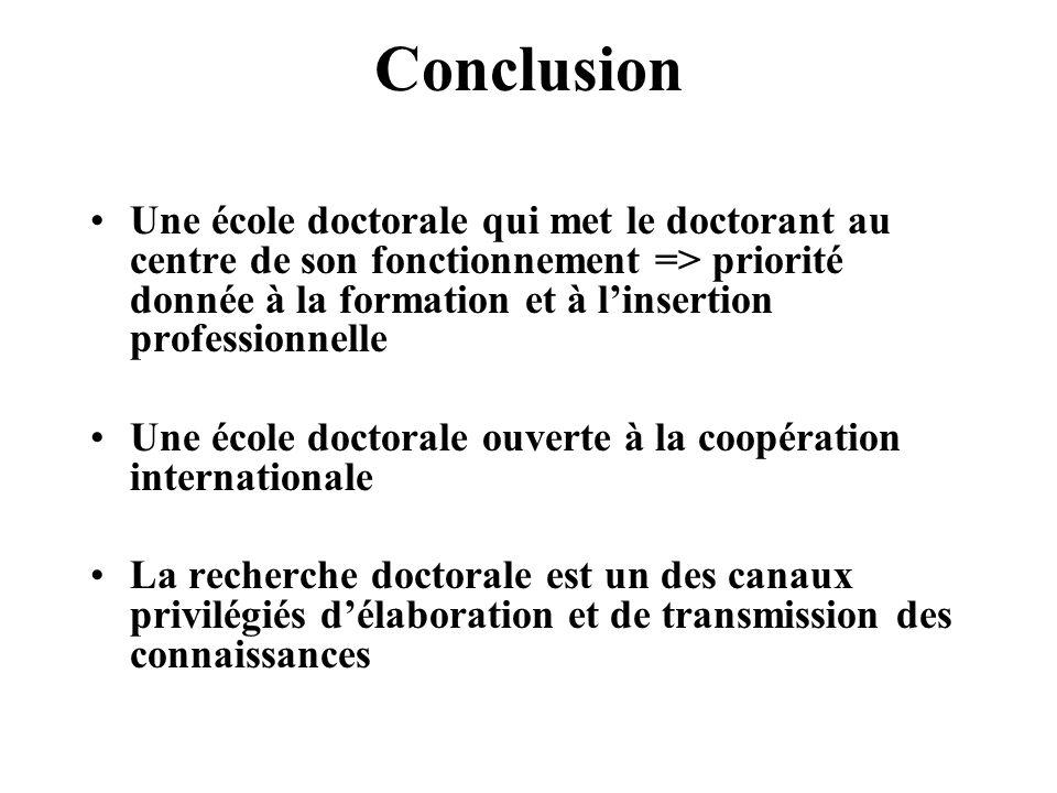 Conclusion Une école doctorale qui met le doctorant au centre de son fonctionnement => priorité donnée à la formation et à linsertion professionnelle