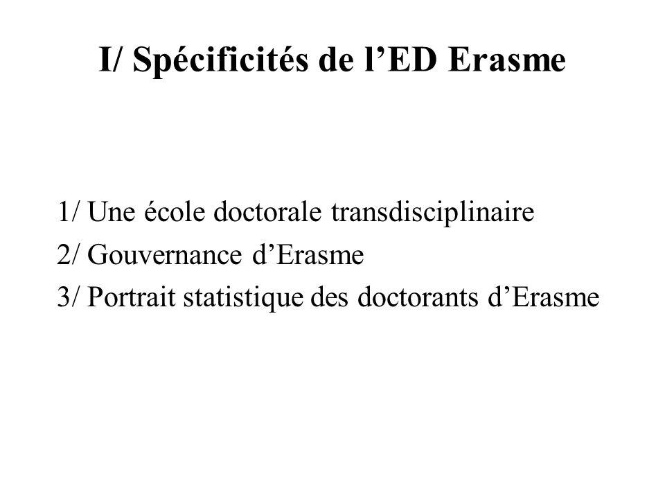 I/ Spécificités de lED Erasme 1/ Une école doctorale transdisciplinaire 2/ Gouvernance dErasme 3/ Portrait statistique des doctorants dErasme