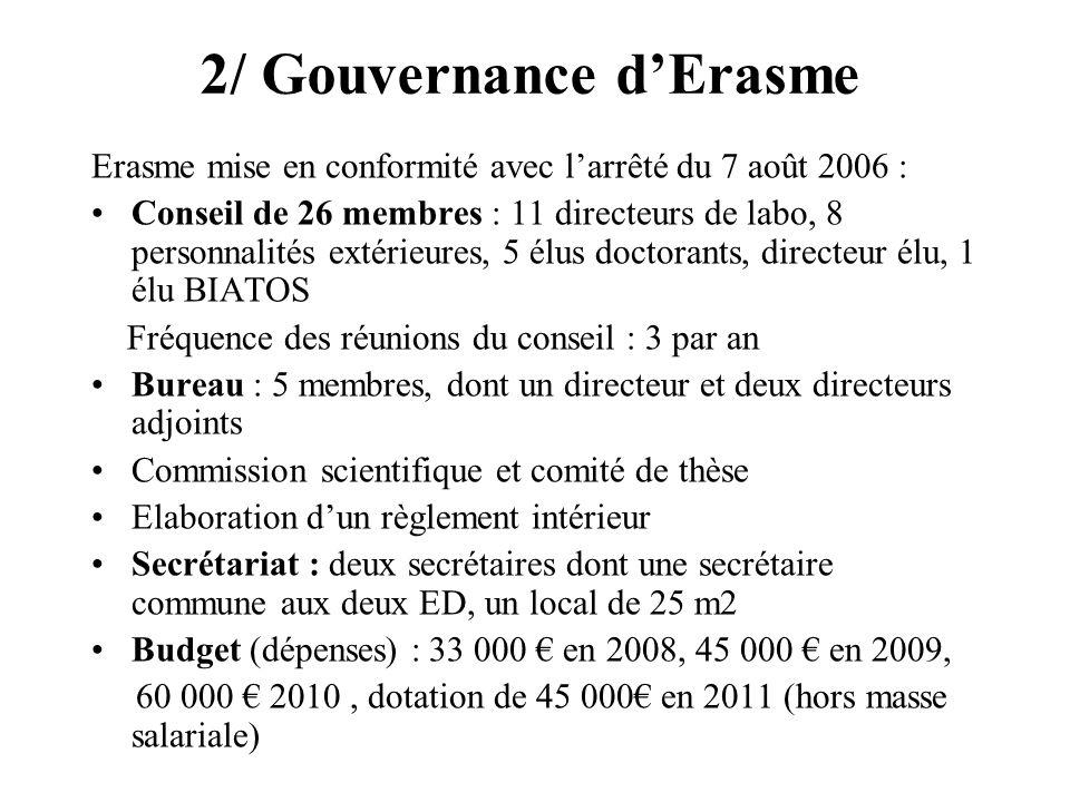 2/ Gouvernance dErasme Erasme mise en conformité avec larrêté du 7 août 2006 : Conseil de 26 membres : 11 directeurs de labo, 8 personnalités extérieu