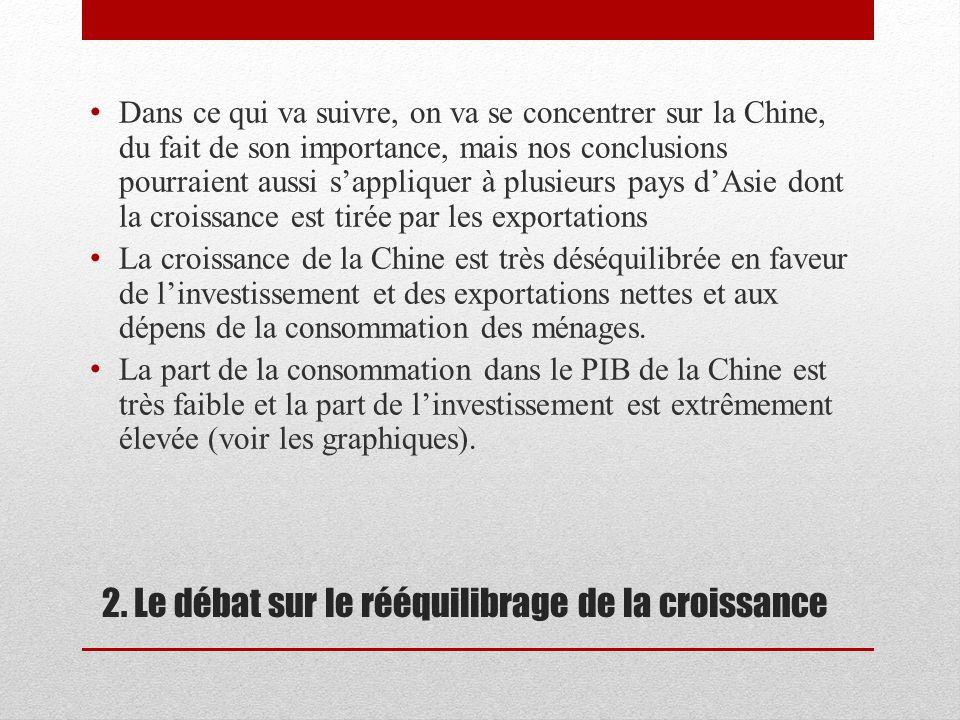 2. Le débat sur le rééquilibrage de la croissance Dans ce qui va suivre, on va se concentrer sur la Chine, du fait de son importance, mais nos conclus