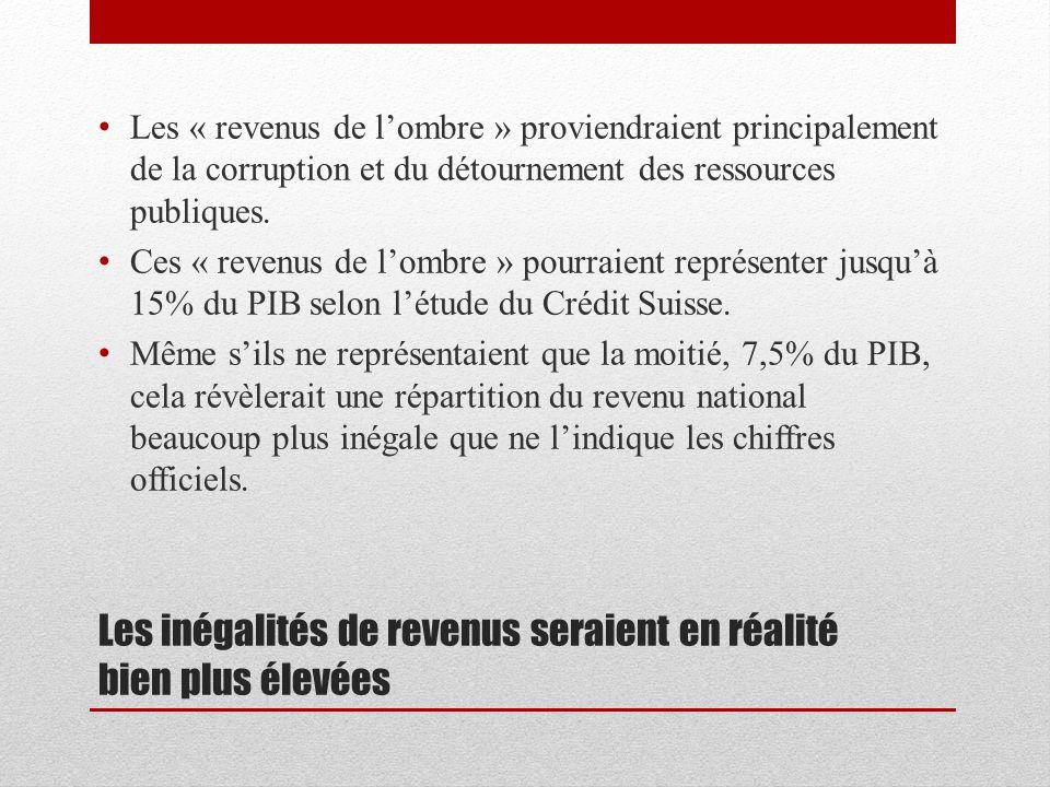Les inégalités de revenus seraient en réalité bien plus élevées Les « revenus de lombre » proviendraient principalement de la corruption et du détourn