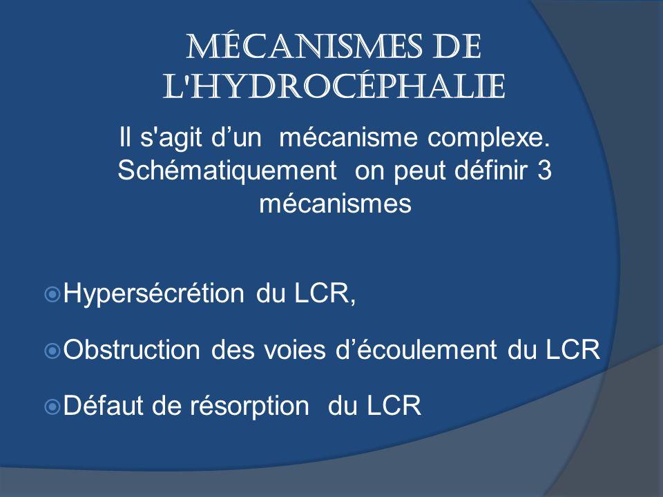 MÉCANISMES DE L'HYDROCÉPHALIE Il s'agit dun mécanisme complexe. Schématiquement on peut définir 3 mécanismes Hypersécrétion du LCR, Obstruction des vo
