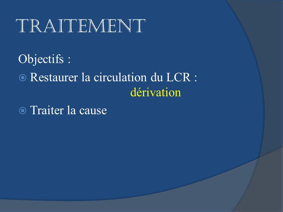 TRAITEMENT Objectifs : Restaurer la circulation du LCR : dérivation Traiter la cause