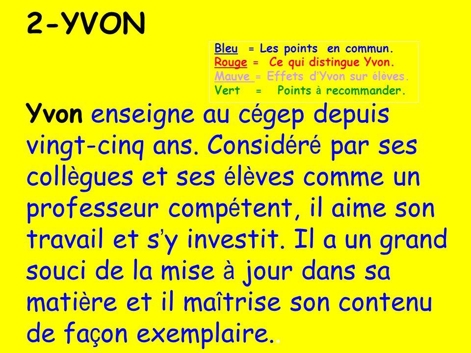 2-YVON Bleu = Les points en commun.Rouge = Ce qui distingue Yvon.