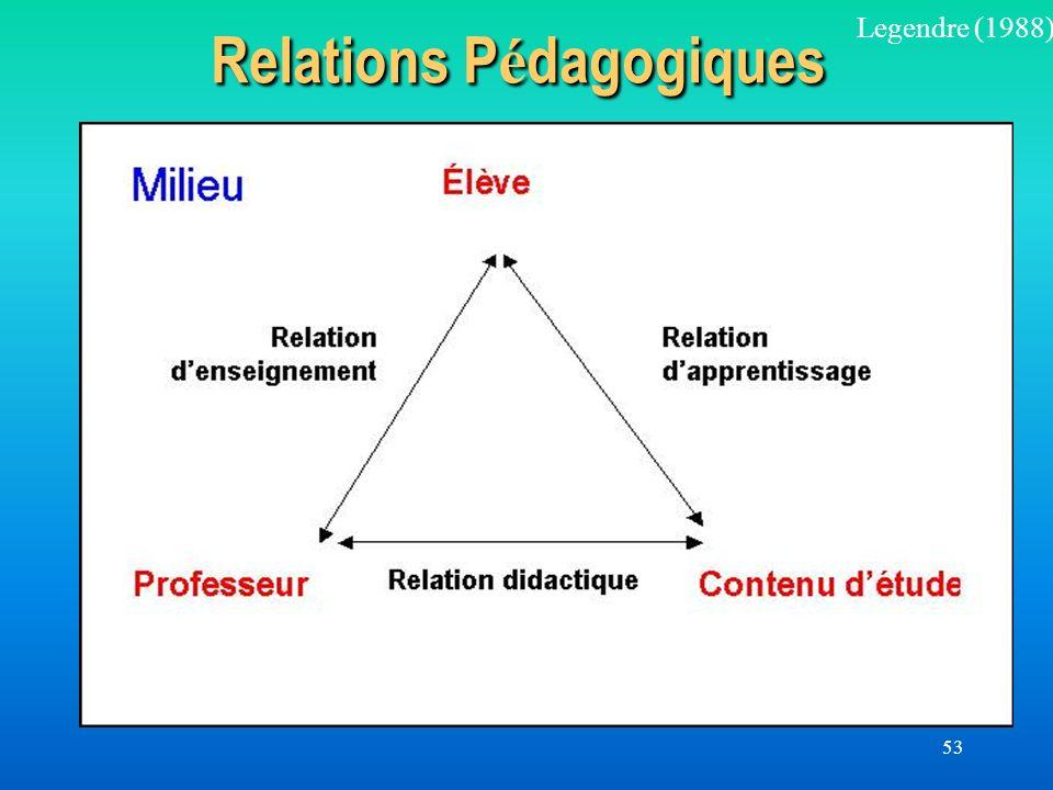 53 Relations P é dagogiques Legendre (1988)