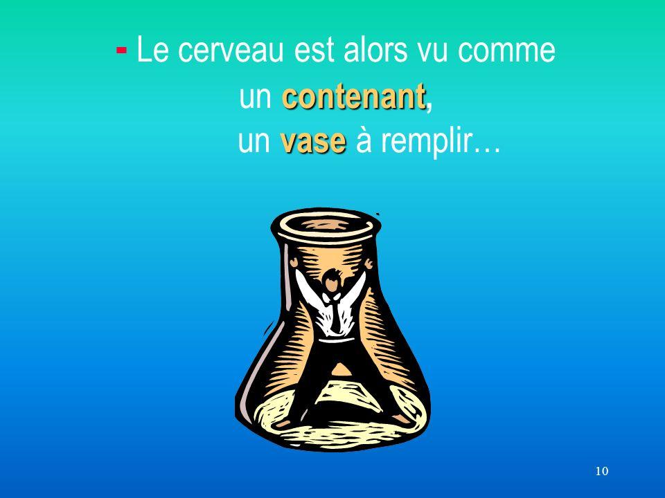 10 contenant vase - Le cerveau est alors vu comme un contenant, un vase à remplir…