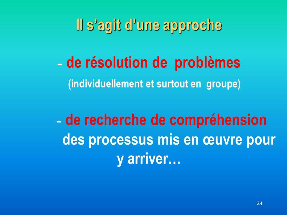24 Il sagit dune approche Il sagit dune approche - de résolution de problèmes (individuellement et surtout en groupe) - de recherche de compréhension des processus mis en œuvre pour y arriver…