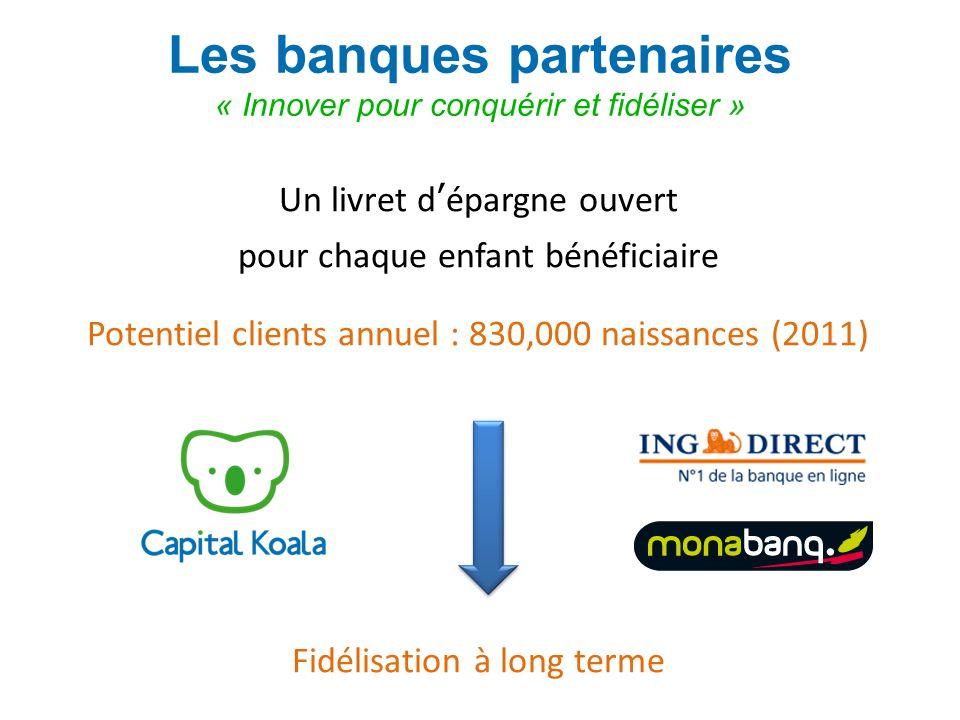Un livret dépargne ouvert pour chaque enfant bénéficiaire Potentiel clients annuel : 830,000 naissances (2011) Fidélisation à long terme Les banques partenaires « Innover pour conquérir et fidéliser »