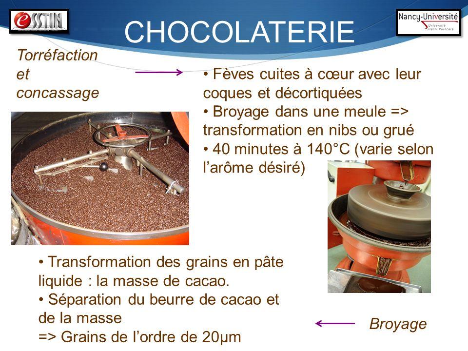 CHOCOLATERIE Torréfaction et concassage Fèves cuites à cœur avec leur coques et décortiquées Broyage dans une meule => transformation en nibs ou grué