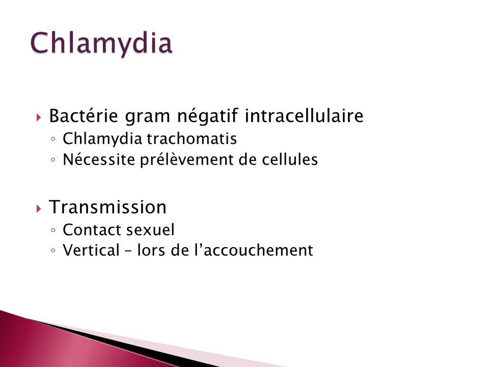 Bactérie gram négatif intracellulaire Chlamydia trachomatis Nécessite prélèvement de cellules Transmission Contact sexuel Vertical – lors de laccouche