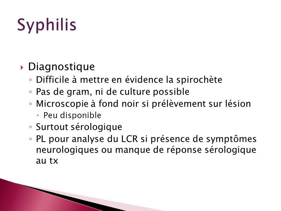 Diagnostique Difficile à mettre en évidence la spirochète Pas de gram, ni de culture possible Microscopie à fond noir si prélèvement sur lésion Peu di