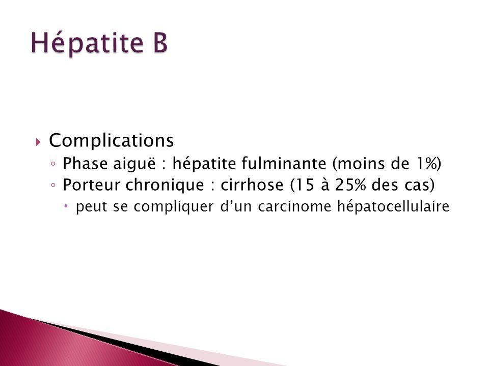 Complications Phase aiguë : hépatite fulminante (moins de 1%) Porteur chronique : cirrhose (15 à 25% des cas) peut se compliquer dun carcinome hépatoc