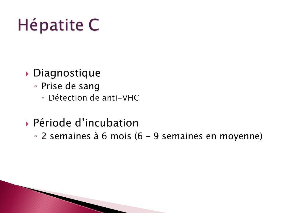 Diagnostique Prise de sang Détection de anti-VHC Période dincubation 2 semaines à 6 mois (6 – 9 semaines en moyenne)