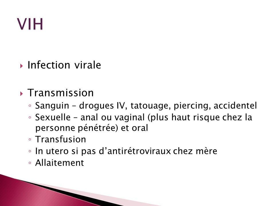 Infection virale Transmission Sanguin – drogues IV, tatouage, piercing, accidentel Sexuelle – anal ou vaginal (plus haut risque chez la personne pénét