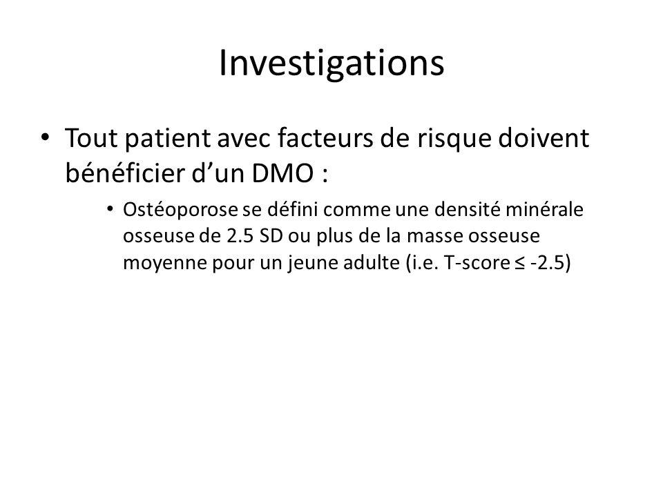 Investigations Tout patient avec facteurs de risque doivent bénéficier dun DMO : Ostéoporose se défini comme une densité minérale osseuse de 2.5 SD ou plus de la masse osseuse moyenne pour un jeune adulte (i.e.