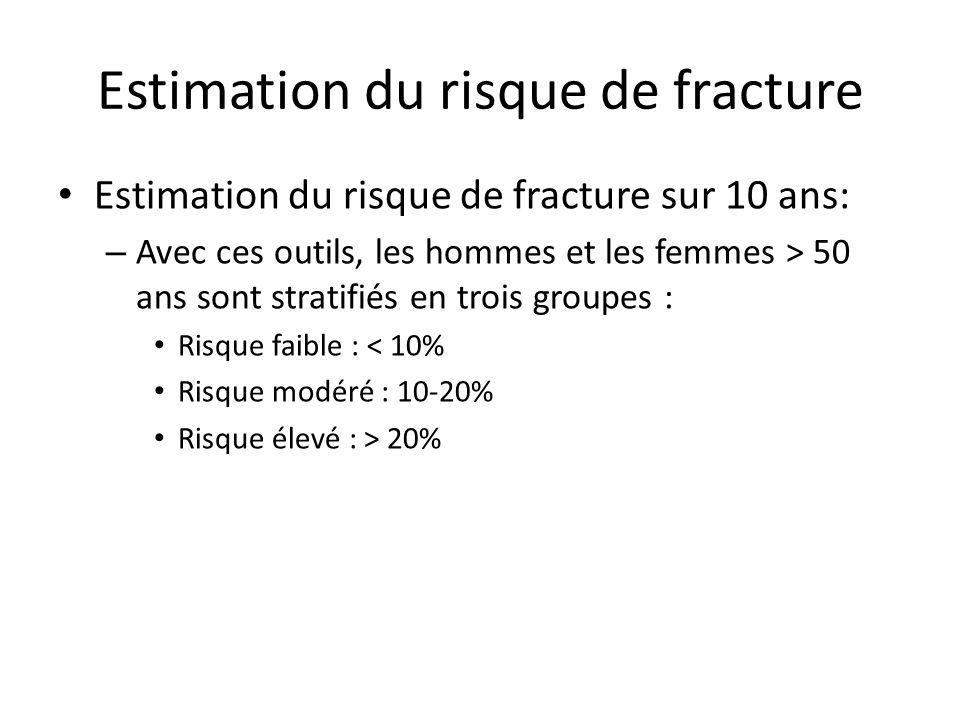 Estimation du risque de fracture Estimation du risque de fracture sur 10 ans: – Avec ces outils, les hommes et les femmes > 50 ans sont stratifiés en trois groupes : Risque faible : < 10% Risque modéré : 10-20% Risque élevé : > 20%